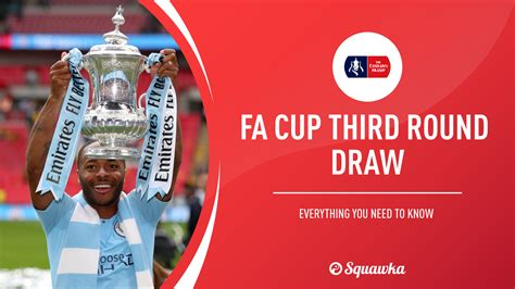 Fa Cup Rounds - Total Football