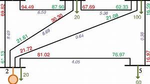 Power Flow Diagram Of Simple 5 Bus System