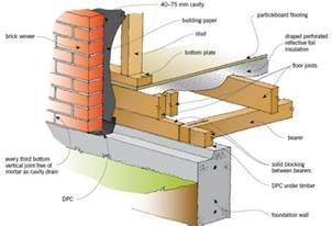 Standard Reinforced Concrete Beam Sizes Gallery