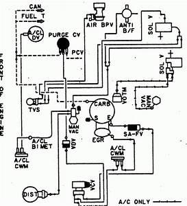 Ford Vacuum Diagram Abbreviations