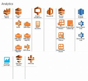 Aws Analytics