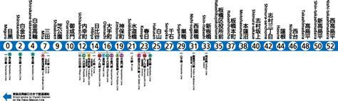 metro bureau 都営三田線停車駅 東京都交通局 東京の地下鉄 東京メトロ 都営地下鉄 乗換 路線図 運行状況 naver まとめ