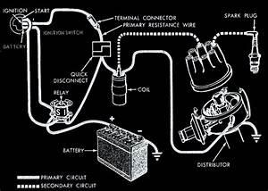 Street Rod Ignition Wiring Diagram