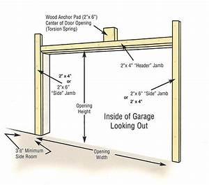Garage Door Opening Preparation