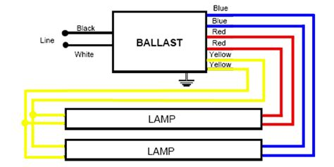4 L T12 Ballast by Single Bulb Ballast Wiring Diagram Get Free Image About