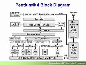 Pentium 4 Block Diagram Explanation