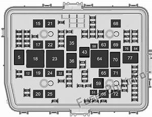 Fuse Box Diagram Gmc Sierra  Mk5  2019
