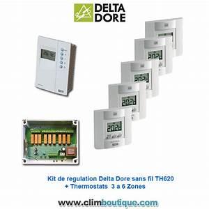 Prix Clim Gainable : climatisation gainable daikin fdxs25f ~ Premium-room.com Idées de Décoration