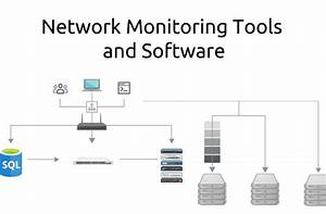 10 best network monitoring tools software of 2019 free With simple computer network diagram conceptdraw samples computer and
