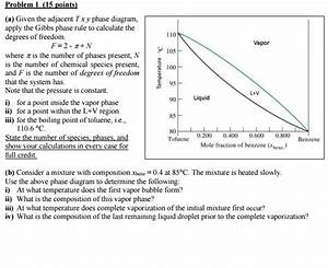 Solved  Given The Adjacent Txy Phase Diagram  Apply The Gi