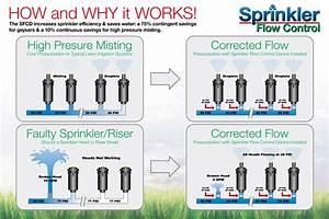 How Do Sprinkler System Work
