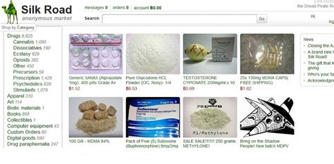 market website silk road underground website used for black market