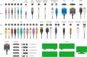 Demystifying Audio Cables  Your Handy Guide
