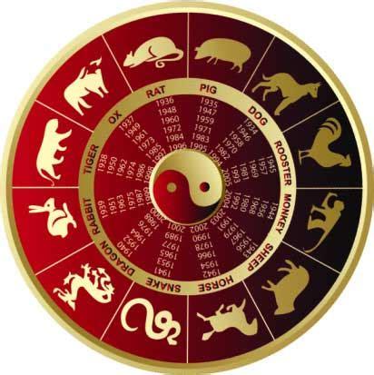master tham forecast prediction    chinese zodiac