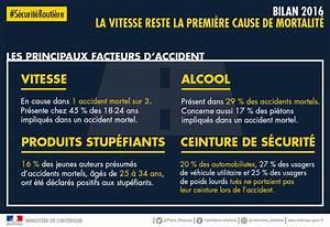 Mortalité Routière 2017 : bilan 2016 s curit routi re nos infographies publications minist re de l 39 int rieur ~ Maxctalentgroup.com Avis de Voitures
