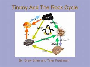 U0026quot Timmy And The Rock Cycle U0026quot
