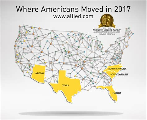 every major moving report of 2017 analyzed where is everybody going