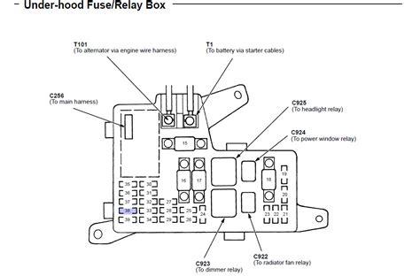 1994 Honda Accord Ex Fuse Diagram by 96 Honda Accord Interior Fuse Box Psoriasisguru