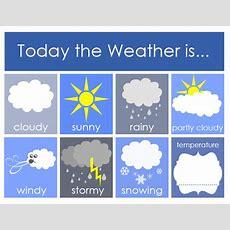 Weather Vocabulary Englishradix Tree Online Tutoring & Training Services