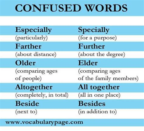 Commonly Confused Words  English Resources  Pinterest  English, Language And Learning English