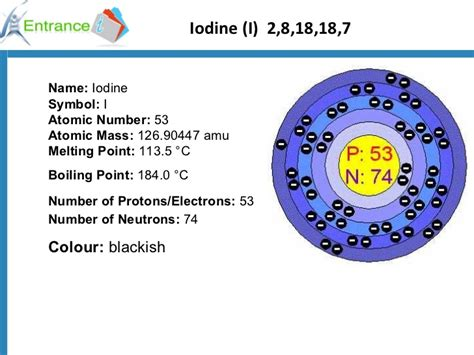 53 Protons 74 Neutrons by Use Of Halogen Ok1294998147