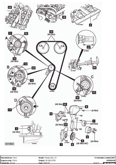cambelt change ford focus 1 6 tdci