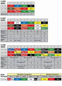 Motors  Color Codes And Electronics On Pinterest