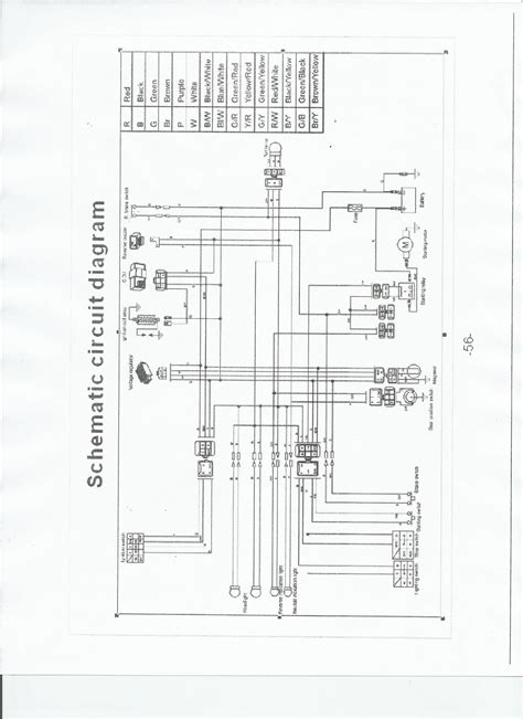 motor wiring tao wiring schematic loncin 110cc diagram