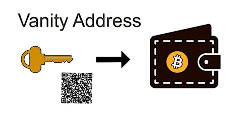 Using both is just extra. What Is Vanity Bitcoin Address? How To Generate Vanity Address? - Bitcoinik