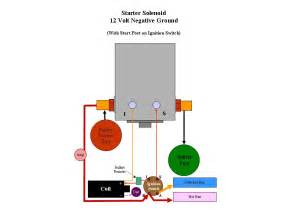 similiar v starter relay wiring diagram keywords 12 volt solenoid wiring diagram ford trucks com