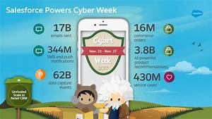 How Salesforce Enabled Retailers to Power the Busiest ...