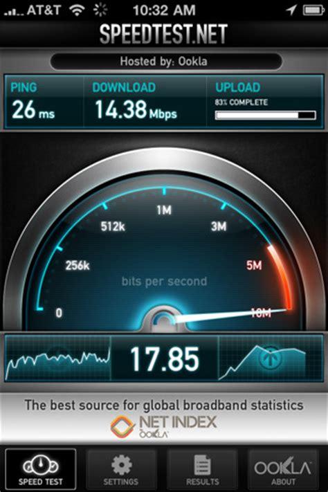internet speedtest  ipadiphone work