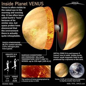 Venus The Closest Planet To Earth - WoodWorking Projects ...
