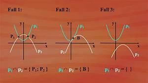 Schnittpunkt Zweier Parabeln Berechnen : 10 schnittmengen von funktionen 10 6 schnittpunkt zweier parabeln grundkurs mathematik ~ Themetempest.com Abrechnung