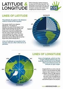 Free Infographic  Latitude And Longitude  Demonstrate The