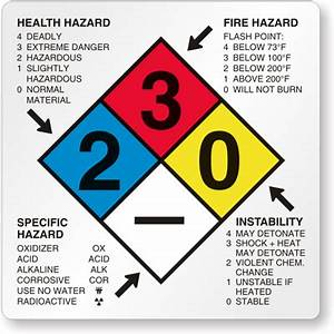 right to know labels rtk chemicals With chemical hazard label