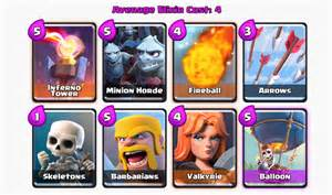 clash royale best deck for arena 4 7 in new meta minion horde balloon 2p clash