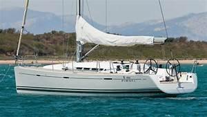 Fleet Charter - Regatta Experience