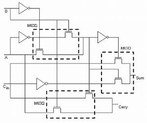 Proposed Full Adder Schematic Diagram