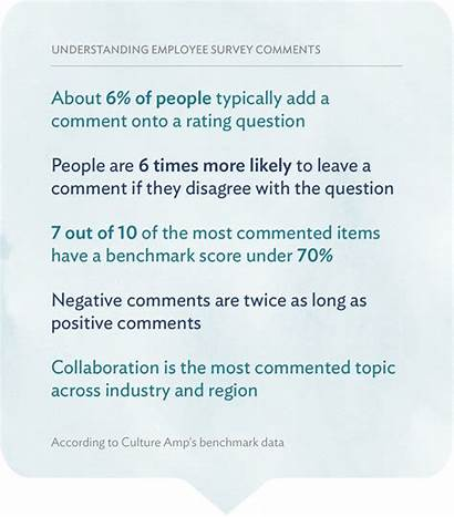Employee Survey Action Rating Questions Employees Engagement