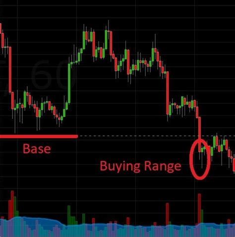 In other words, since the futures are contracts that settle. How to day trade Bitcoin? | But why Bitcoin?