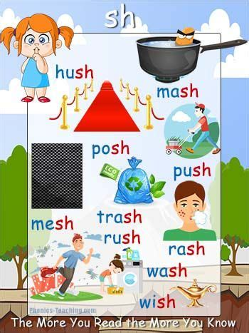 sh words sound sh phonics poster free and