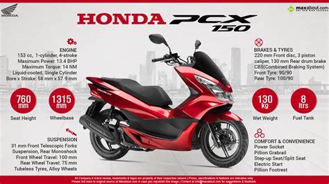 Honda Pcx Electric Wallpapers by Facts Honda Pcx 150