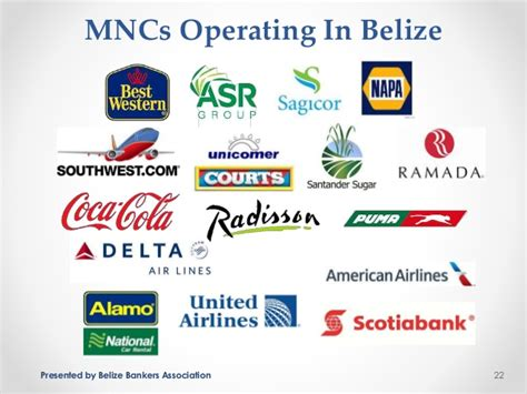 Belize Economy and Financial System