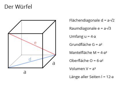 rechner wuerfel matheretter