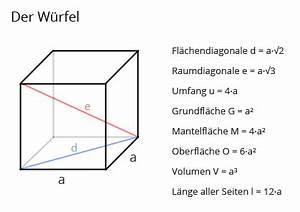 Diagonale Eines Quadrats Berechnen : rechner w rfel matheretter ~ Themetempest.com Abrechnung