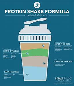 How To Make A Protein Shake Or Smoothie  U2013 Ultimate Paleo