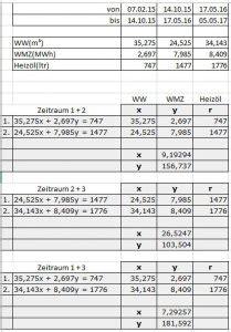 Nebenkostenabrechnung Warmwasser Berechnung by Berechnung Heiz 246 Lmenge F 252 R Ww Bzw Heizung