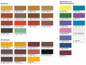 Kalkfarbe Für Holzmöbel : naturfarben farbton naturfarben ~ Markanthonyermac.com Haus und Dekorationen