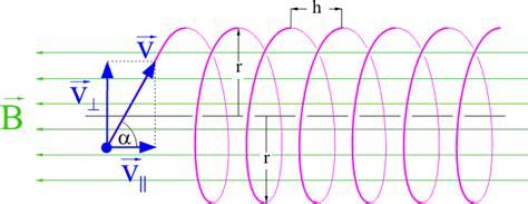 bewegte ladungen  feldern leifi physik